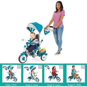 Rental Little Tikes Perfect Fit 4-in-1 Trike